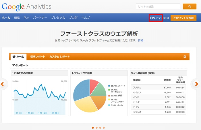Google Analytics01